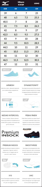 misure scarpe mizuno